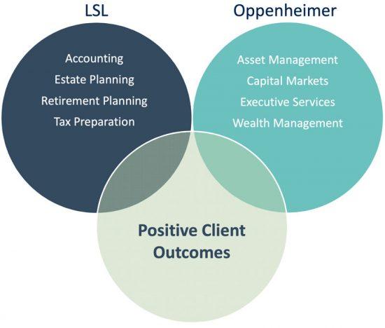 Oppenheimer-and-LSL