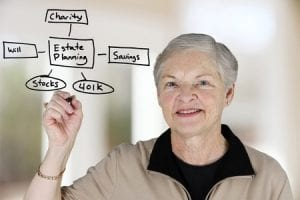 Estate Planning Review